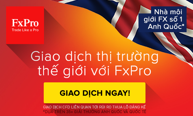 fxpro-662x400-banner-popup